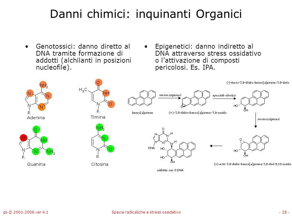 Danni chimici: inquinanti Organici