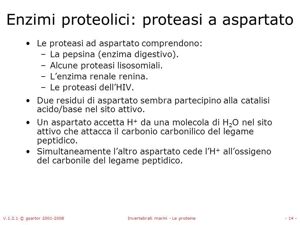 Enzimi proteolici: proteasi a aspartato
