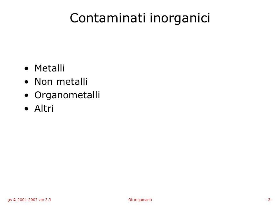 Contaminati inorganici