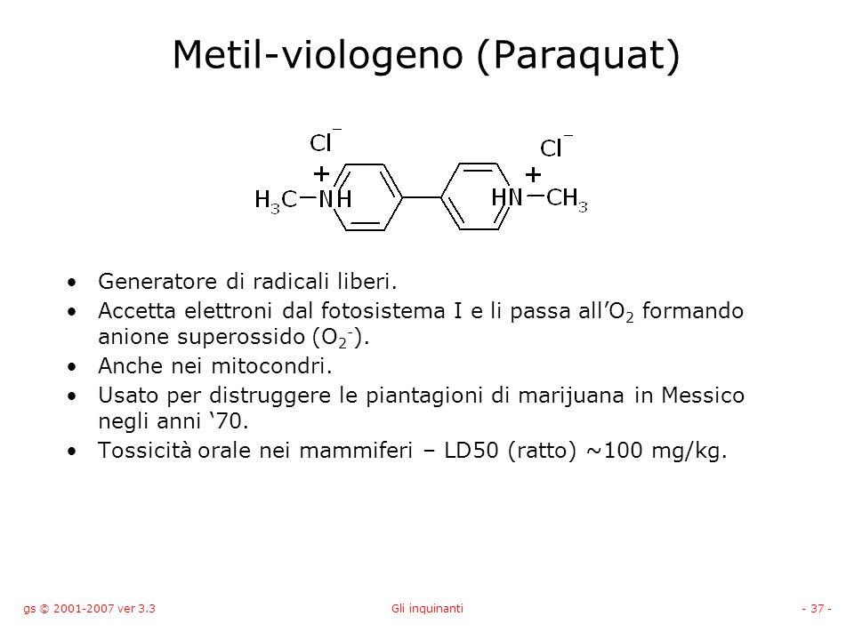 Metil-viologeno (Paraquat)