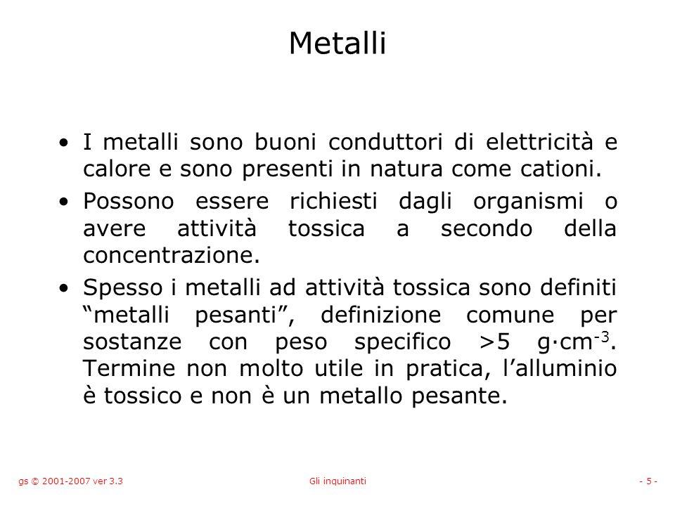 MetalliI metalli sono buoni conduttori di elettricità e calore e sono presenti in natura come cationi.