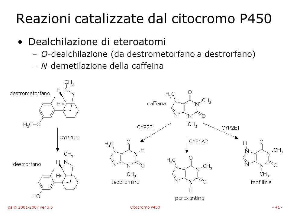 Reazioni catalizzate dal citocromo P450
