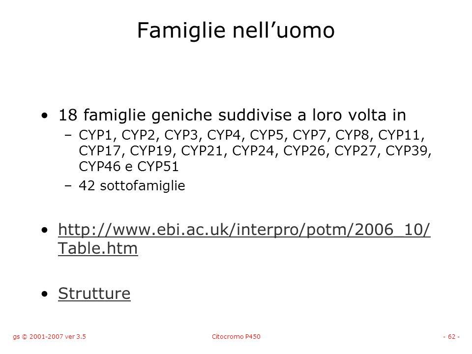 Famiglie nell'uomo 18 famiglie geniche suddivise a loro volta in