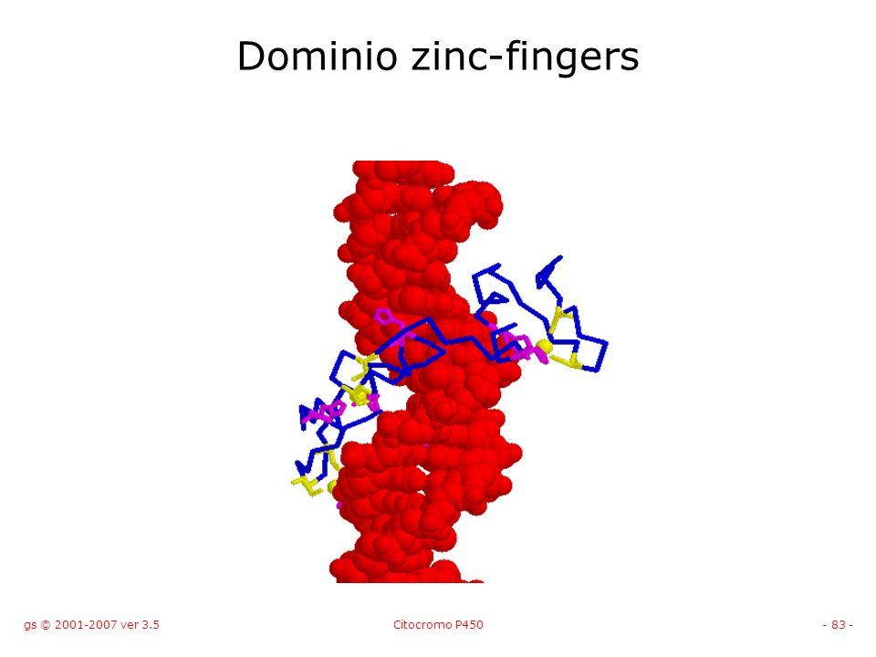 Dominio zinc-fingers gs © 2001-2007 ver 3.5 Citocromo P450
