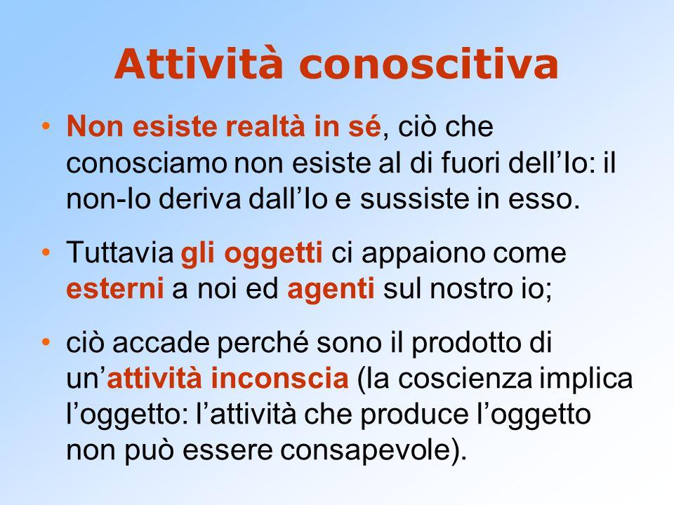 Attività conoscitiva Non esiste realtà in sé, ciò che conosciamo non esiste al di fuori dell'Io: il non-Io deriva dall'Io e sussiste in esso.
