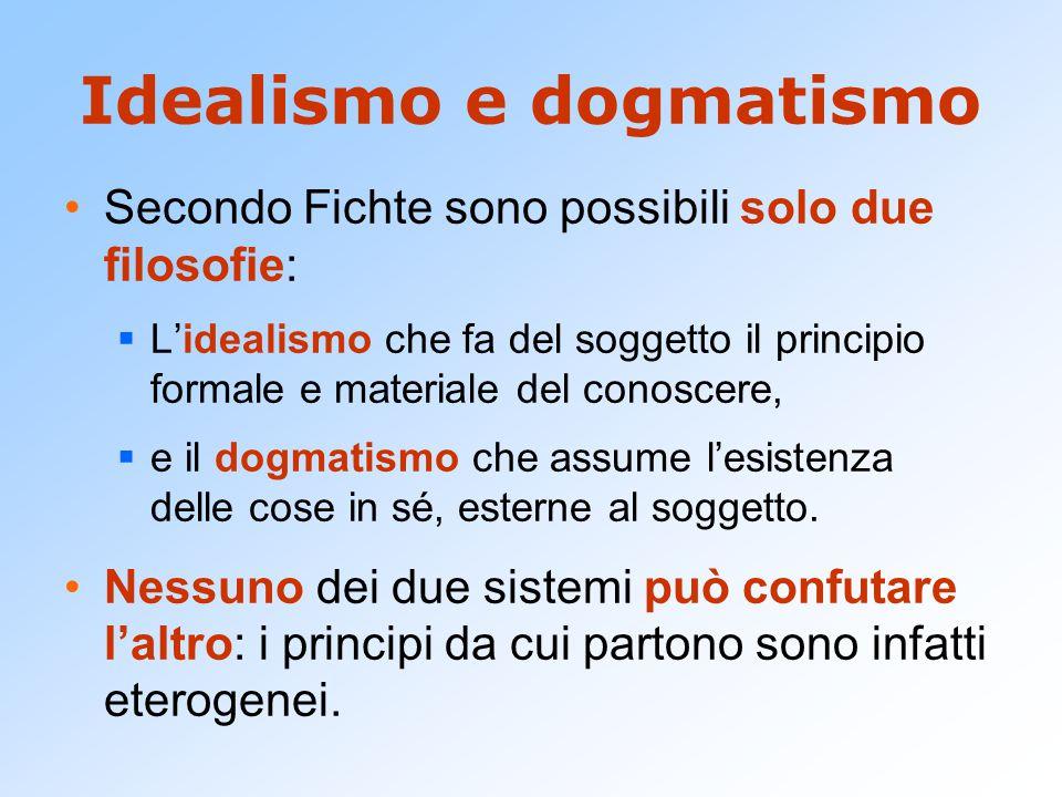 Idealismo e dogmatismo