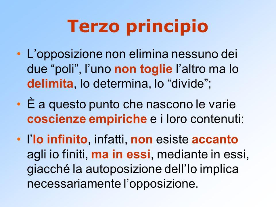 Terzo principio L'opposizione non elimina nessuno dei due poli , l'uno non toglie l'altro ma lo delimita, lo determina, lo divide ;