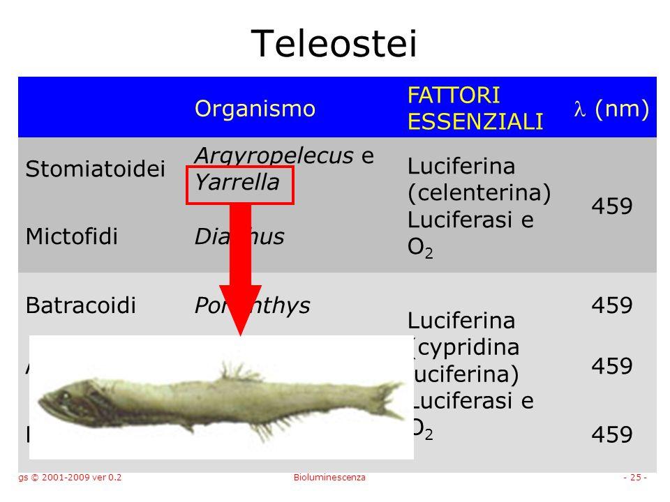 Teleostei Organismo FATTORI ESSENZIALI l (nm) Stomiatoidei