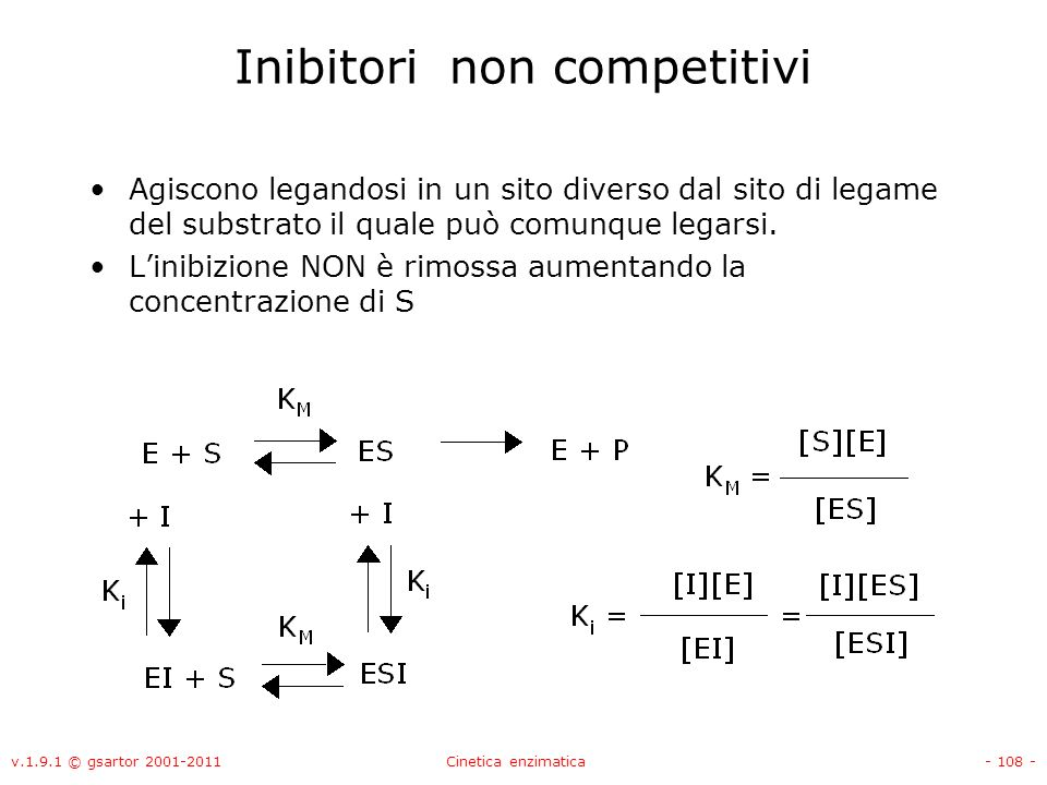 Inibitori non competitivi