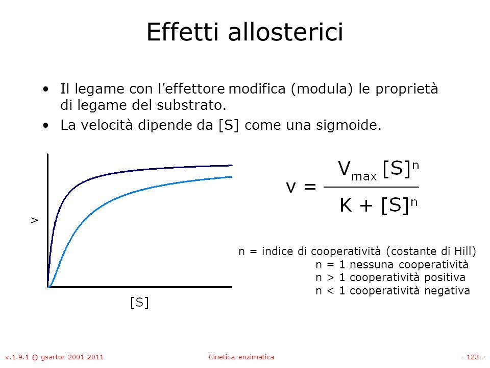 Effetti allosterici Il legame con l'effettore modifica (modula) le proprietà di legame del substrato.