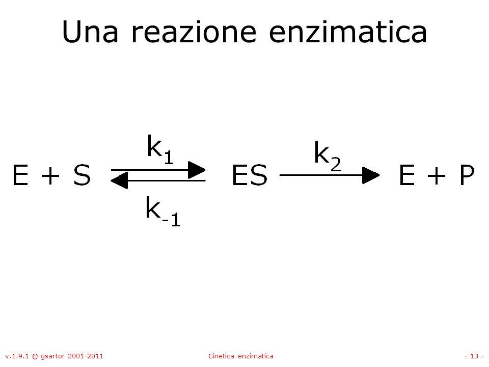 Una reazione enzimatica