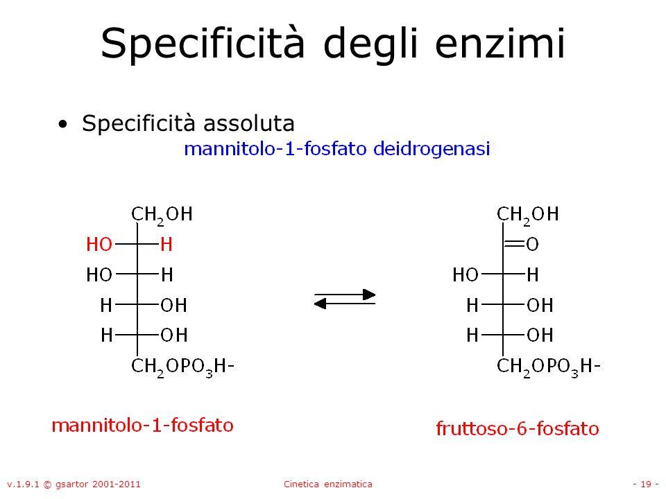 Specificità degli enzimi