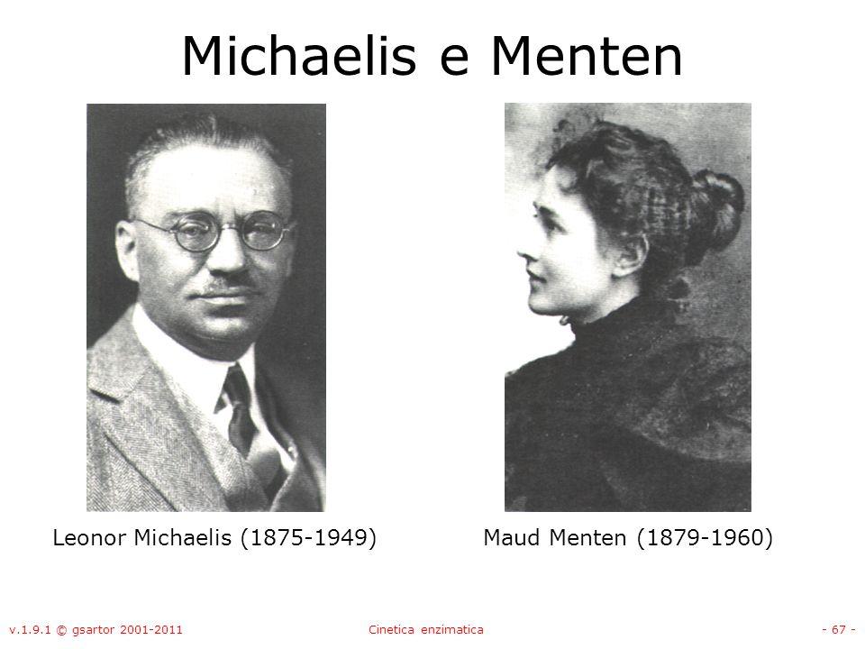 Michaelis e Menten Leonor Michaelis (1875-1949)