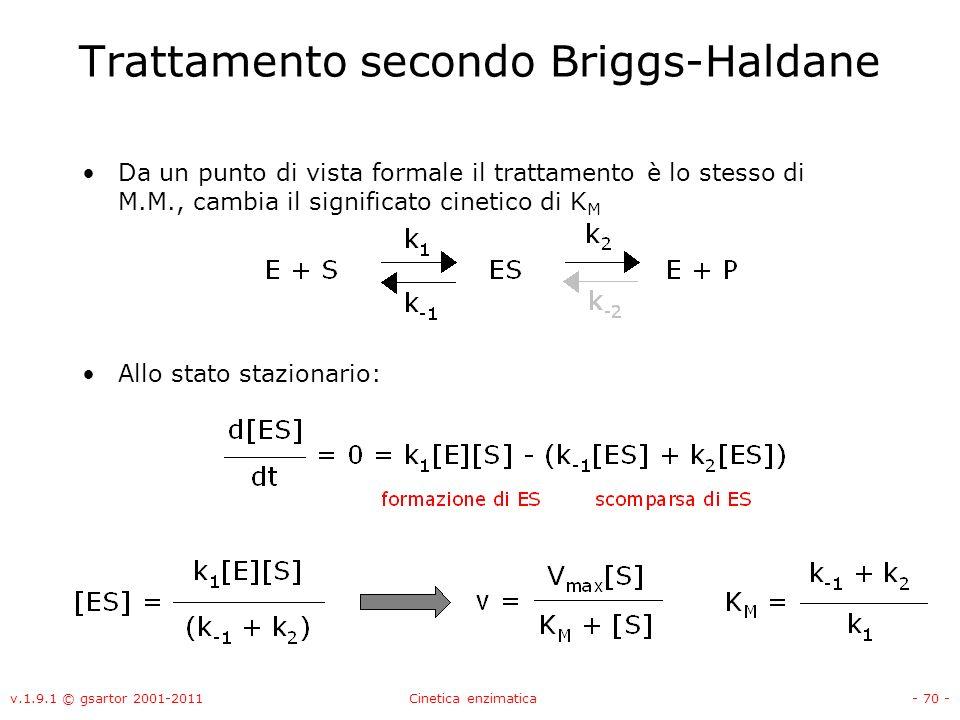 Trattamento secondo Briggs-Haldane