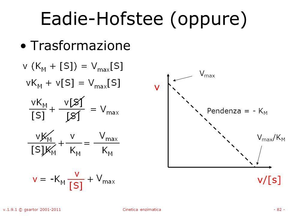 Eadie-Hofstee (oppure)