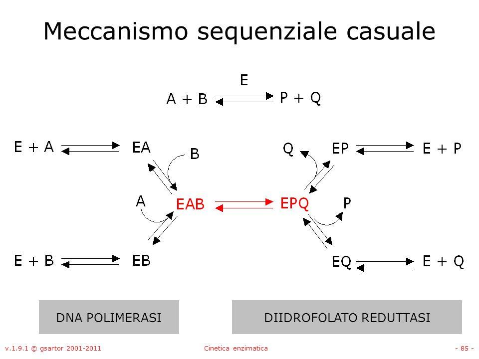 Meccanismo sequenziale casuale