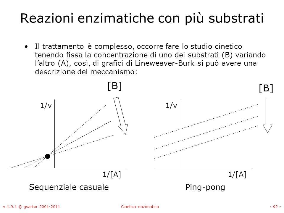 Reazioni enzimatiche con più substrati