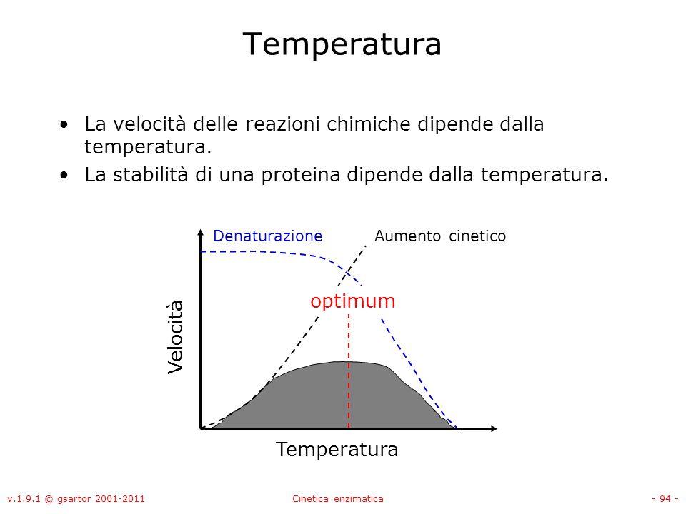 Temperatura La velocità delle reazioni chimiche dipende dalla temperatura. La stabilità di una proteina dipende dalla temperatura.