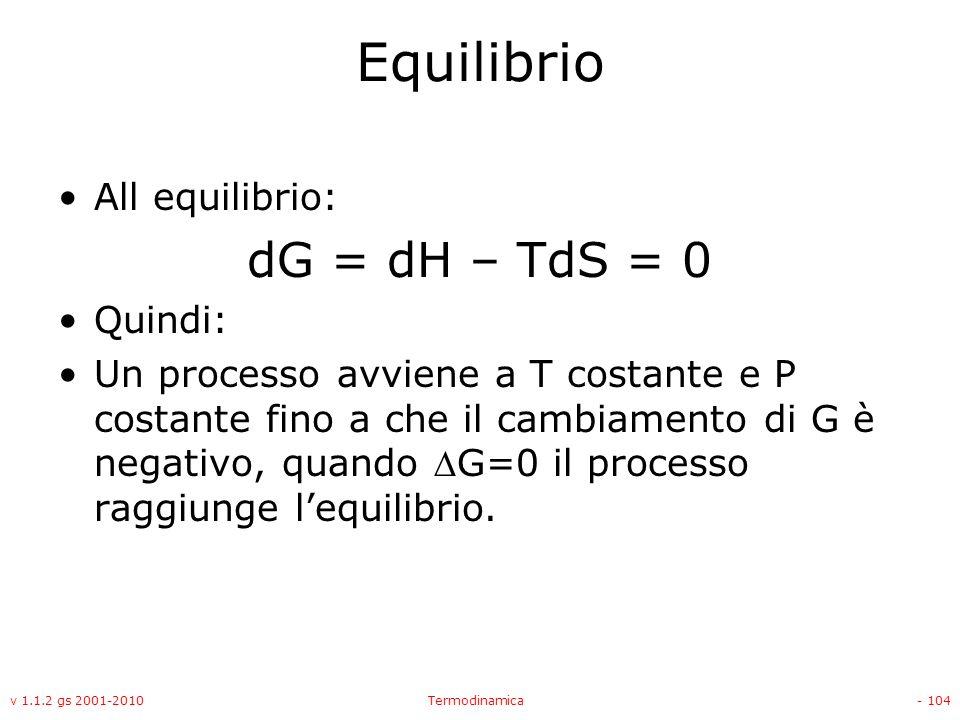 Equilibrio dG = dH – TdS = 0 All equilibrio: Quindi: