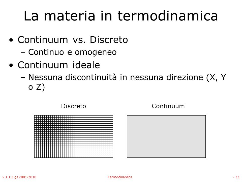 La materia in termodinamica