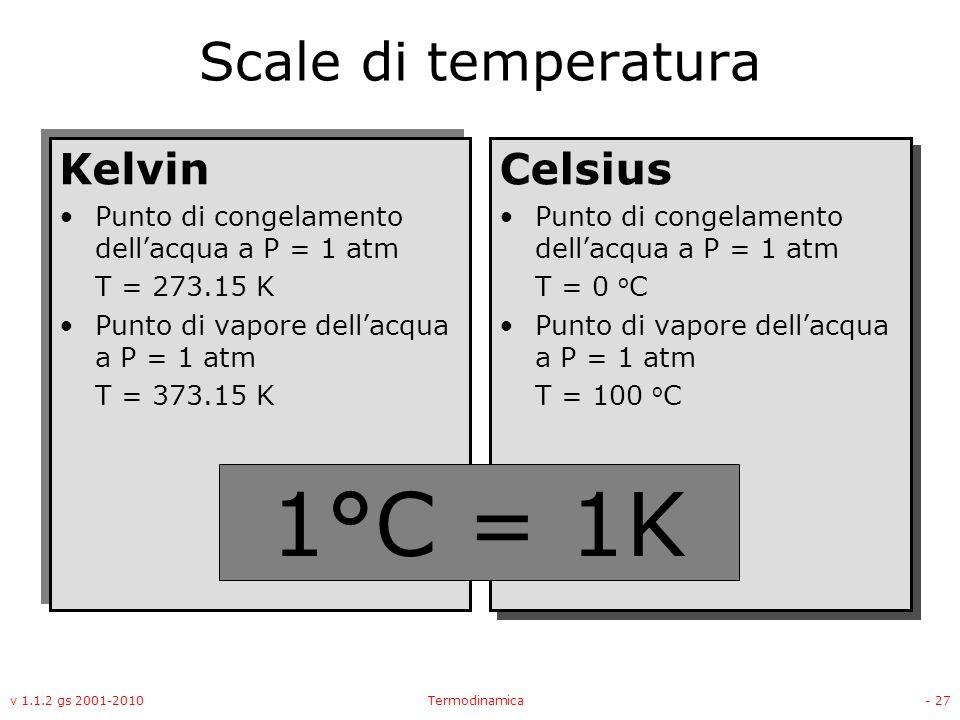 1°C = 1K Scale di temperatura Kelvin Celsius