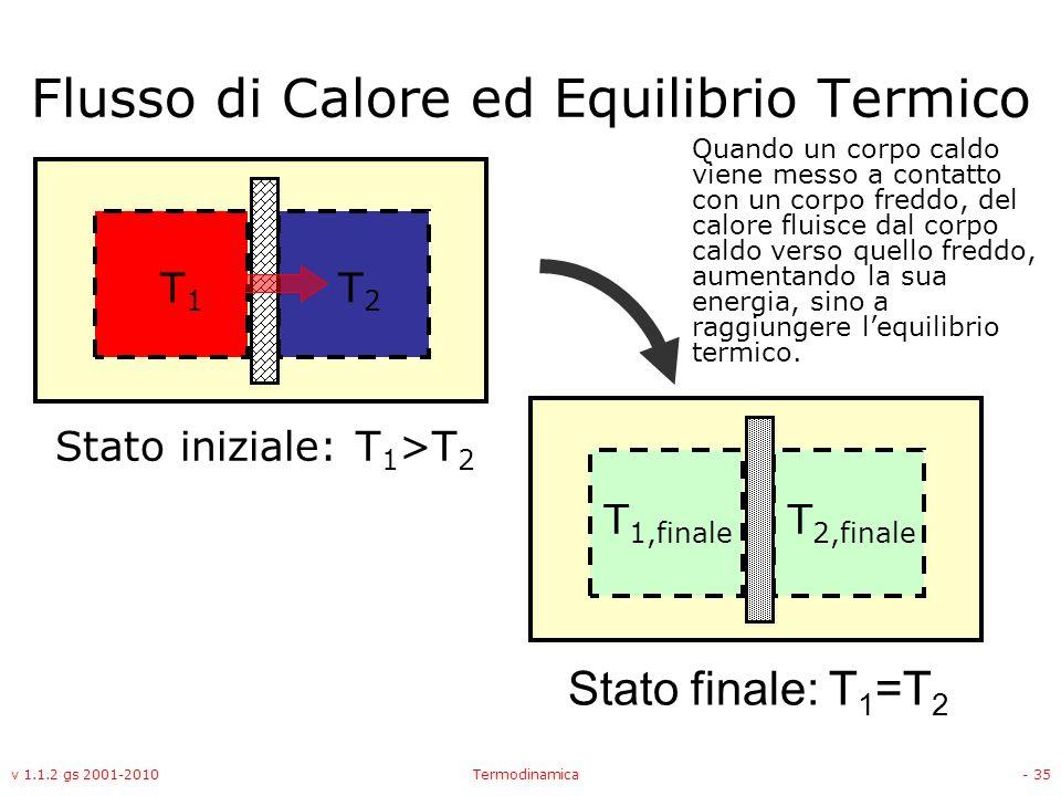 Flusso di Calore ed Equilibrio Termico
