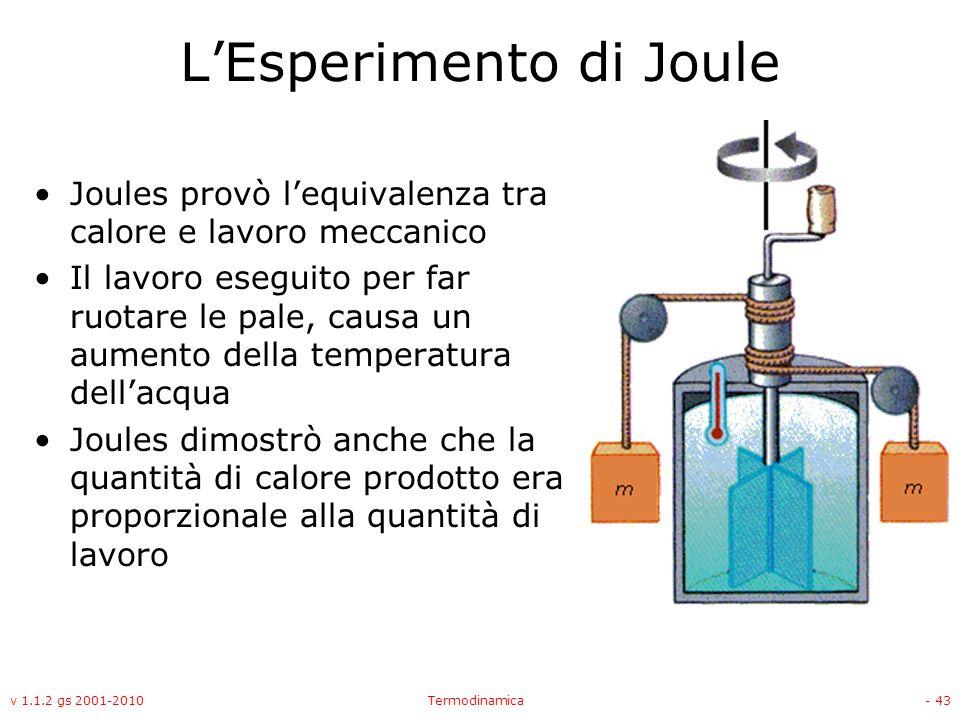 L'Esperimento di Joule