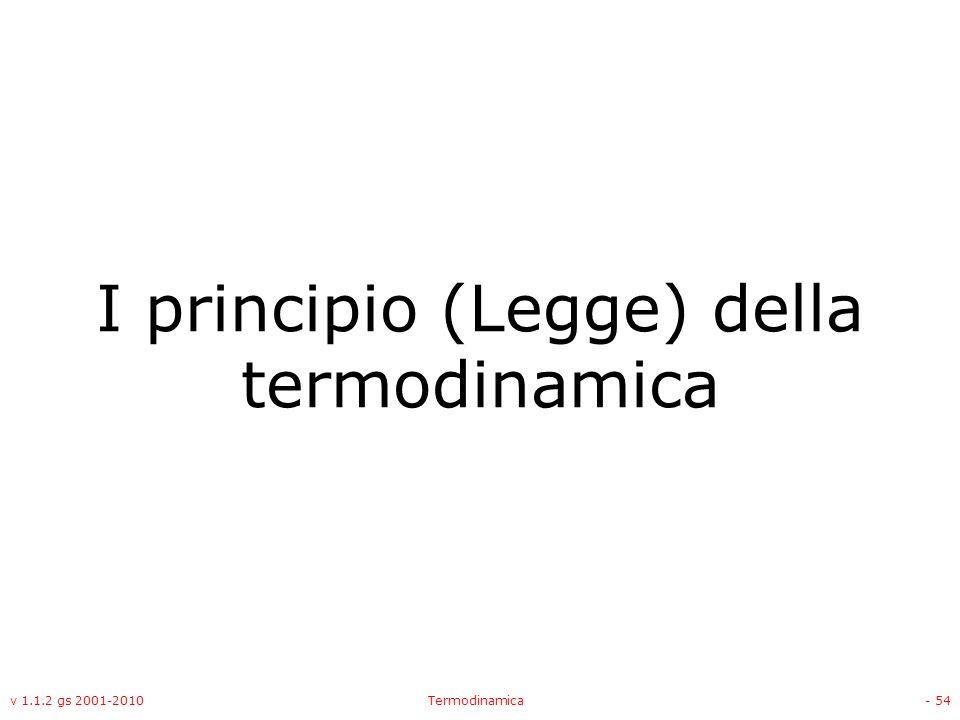 I principio (Legge) della termodinamica