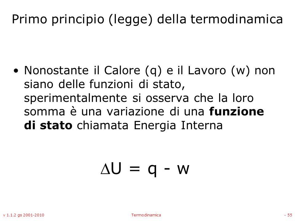 Primo principio (legge) della termodinamica