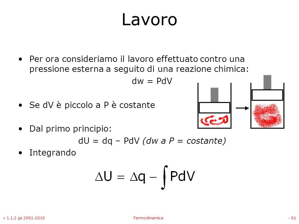 dU = dq – PdV (dw a P = costante)