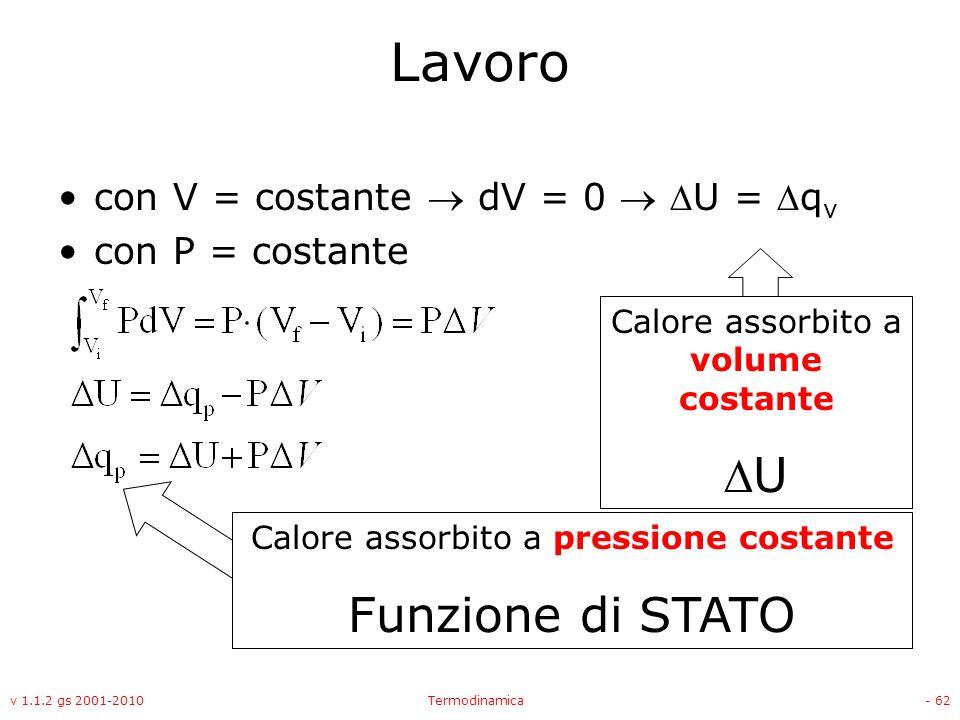 Lavoro DU Funzione di STATO con V = costante  dV = 0  DU = Dqv