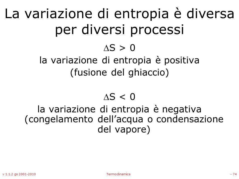 La variazione di entropia è diversa per diversi processi