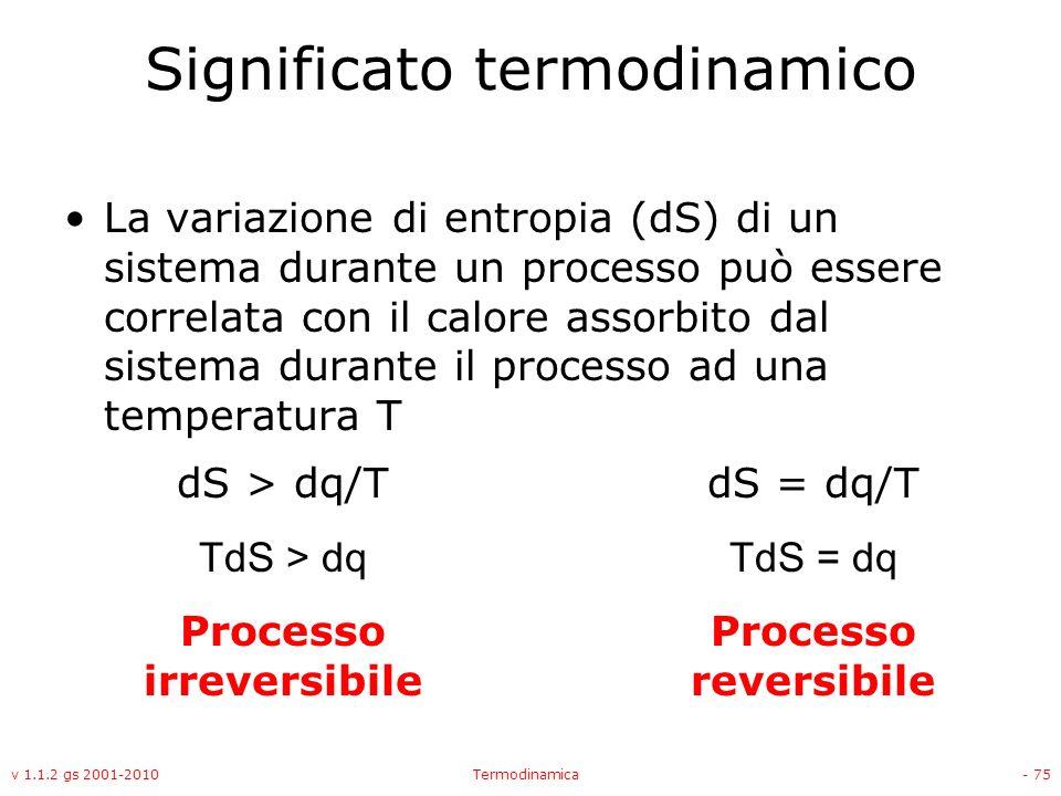 Significato termodinamico