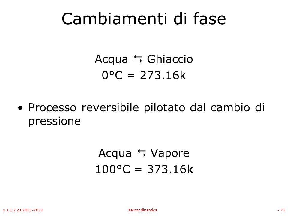 Cambiamenti di fase Acqua  Ghiaccio 0°C = 273.16k