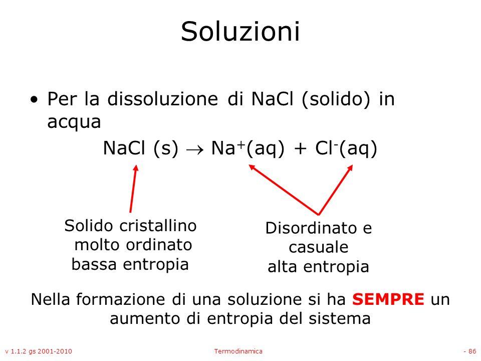 Soluzioni Per la dissoluzione di NaCl (solido) in acqua