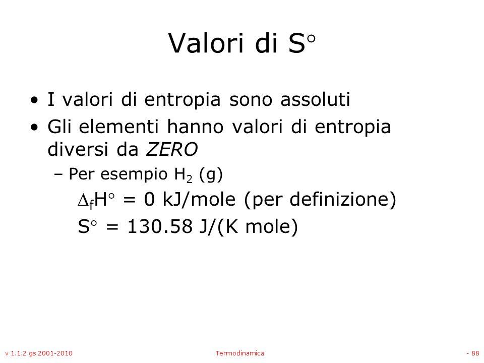 Valori di S I valori di entropia sono assoluti