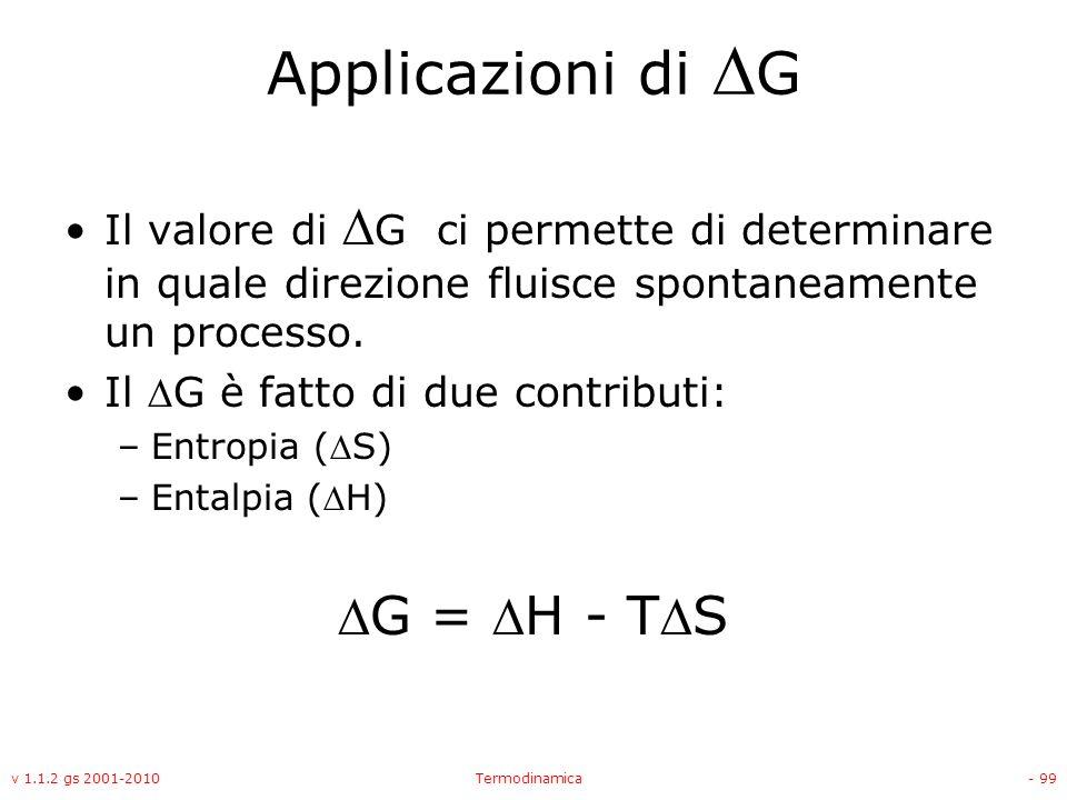 Applicazioni di G G = H - TS