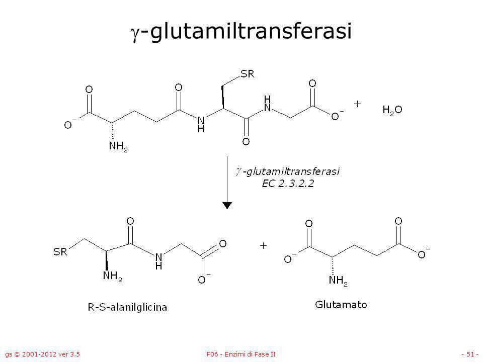 -glutamiltransferasi