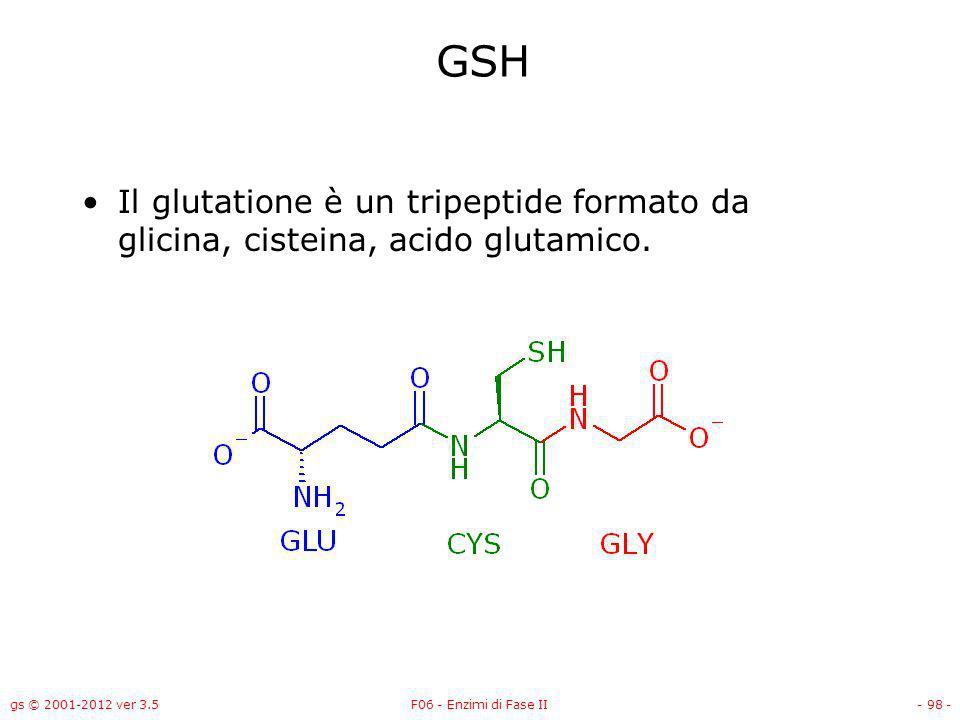 GSH Il glutatione è un tripeptide formato da glicina, cisteina, acido glutamico. gs © 2001-2012 ver 3.5.