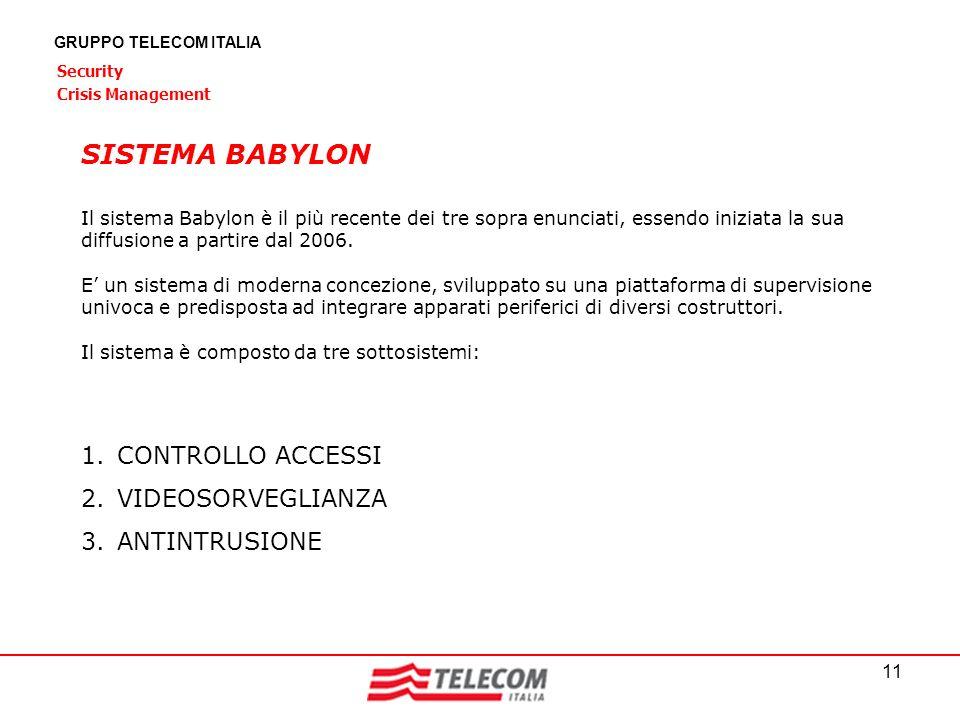 SISTEMA BABYLON CONTROLLO ACCESSI VIDEOSORVEGLIANZA ANTINTRUSIONE