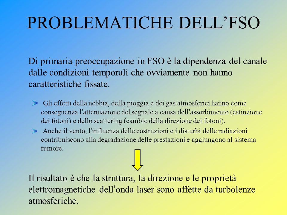 PROBLEMATICHE DELL'FSO