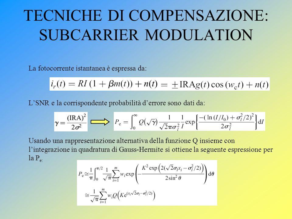 TECNICHE DI COMPENSAZIONE: SUBCARRIER MODULATION