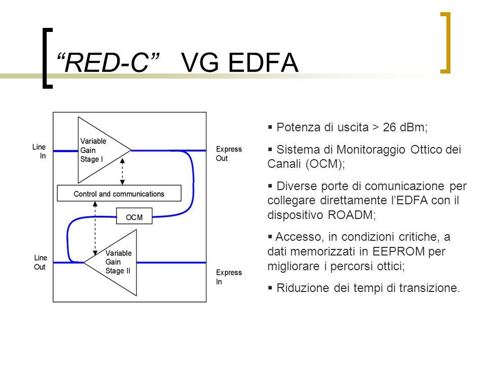 RED-C VG EDFA Potenza di uscita > 26 dBm;