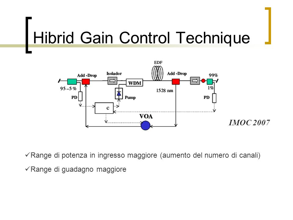 Hibrid Gain Control Technique