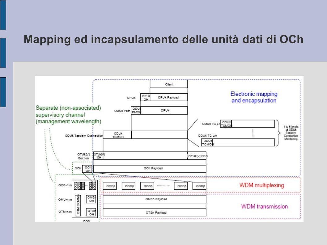 Mapping ed incapsulamento delle unità dati di OCh