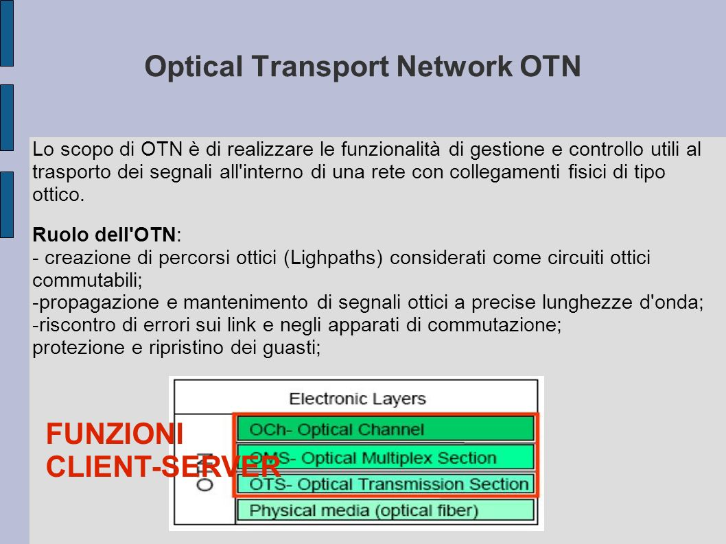 Optical Transport Network OTN