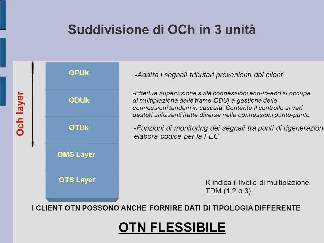 Suddivisione di OCh in 3 unità