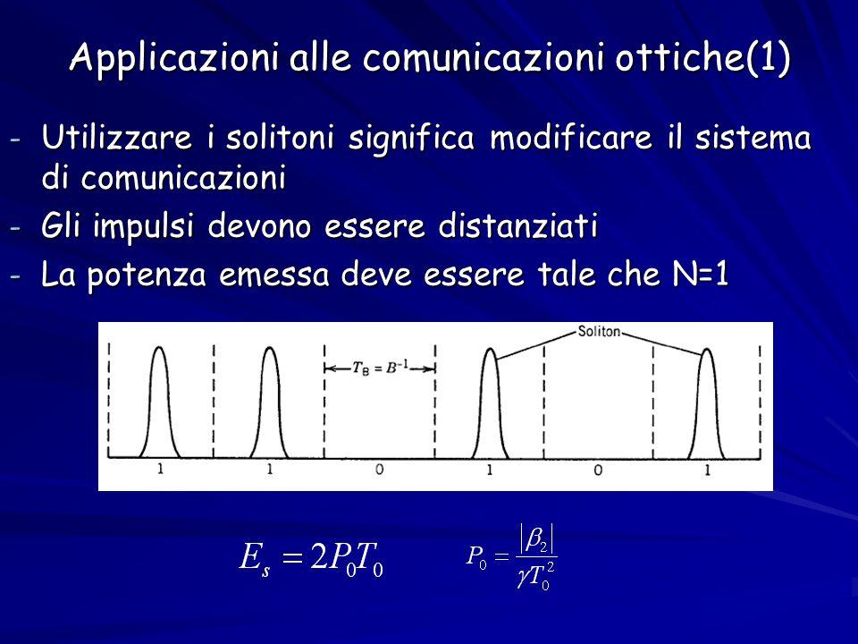 Applicazioni alle comunicazioni ottiche(1)