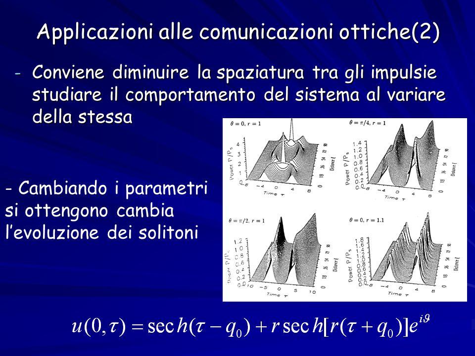 Applicazioni alle comunicazioni ottiche(2)