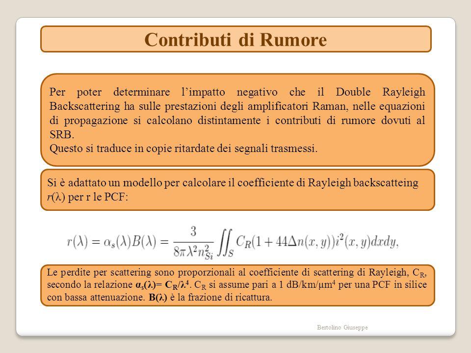 Contributi di Rumore